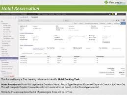 Travel Reservation images Odoo openerp 7 tours travel management jpg