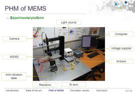Anti Vibration Table by événement Date Hybrid Prognostic Approach For Micro Electro