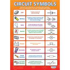 circuit symbols wall chart free electronics circuits pinterest