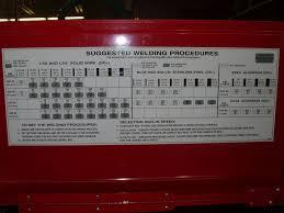 mig welder machine set up u2013 voltage and wire feed speed guidelines