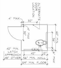Bathroom Layouts 100 Public Bathroom Design Gender Neutral Commercial