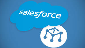 100 salesforce beginners guide learning salesforce visual