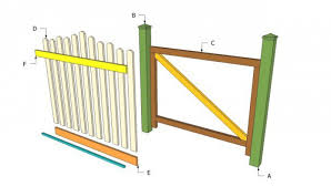 Free Woodworking Plans by Wood Garden Gate Plans U2013 Home Design And Decorating