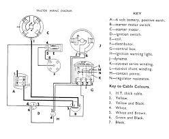 ca wiring diagram u2013 allischalmers forum u2013 readingrat net