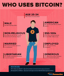 bitcoin info bitcoin users who they are and what they do cointelegraph