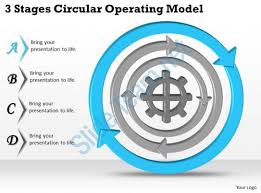 operating model template 1113 business ppt diagram 3 stages circular operating model