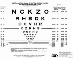 Legally Blind Definition The Low Vision Examination Visionaware
