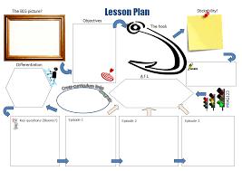 gcse revision planner template lesson planning template mathedup
