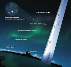 Solar Activity Northern Lights by Aurora Guide How To Spot The Northern Lights In Vancouver Daily