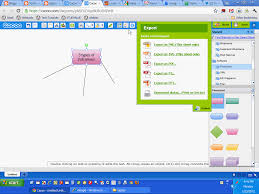 Concept Mapping Software Ed Tech Web 2 0 Tools For Educators And Students Create Concept
