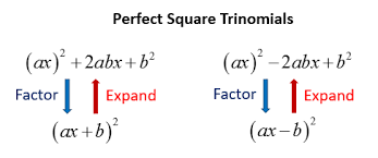 factoring perfect square trinomials solutions examples videos