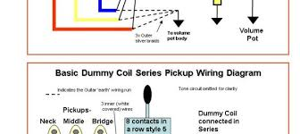 single coil pickup dummy coil electric guitar pickups by ironstone