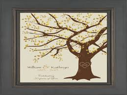 traditional 50th wedding anniversary gifts traditional 50th wedding anniversary gifts for parents archives