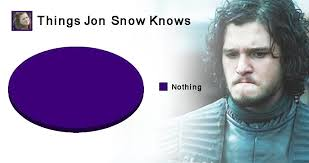 Jon Snow Memes - 15 of the most hilarious you know nothing jon snow memes of all time