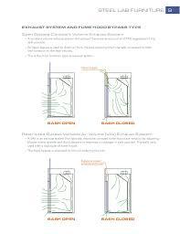 lab hood exhaust fans genie scientific fume hood selection guide