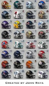 star wars national football league u003d this poster by john raya i