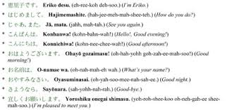 japanese for dummies cheat sheet dummies