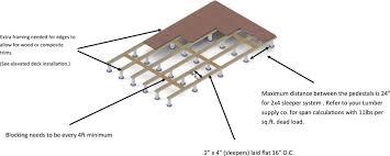 alternative roof deck framing dektektile precast concrete