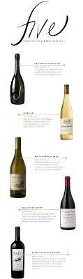 5 picks for thanksgiving wine entertaining