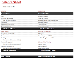 Excel Balance Sheet Template Free Sle Balance Sheet Template Created In Ms Word Office