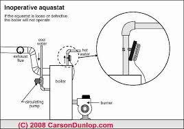 heating system boiler limit controls u0026 strap on aquastats