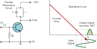types of amplifiers and their circuits with working