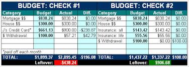 Financial Spreadsheet The Collection Of Free Budget Worksheets Spreadsheets