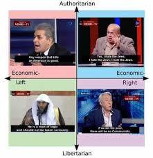 Libertarian Meme - meme tv is the best tv