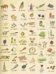 vocabulaire en cuisine vocabulaire la cuisine professeurdefle