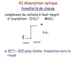 transfert de si e propriétés optiques des lanthanides ppt télécharger