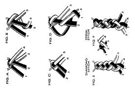 braided weave bracelet images Friendship bracelet braiding instructions gif