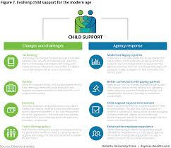 podcast web icon evolving child support for the modern age