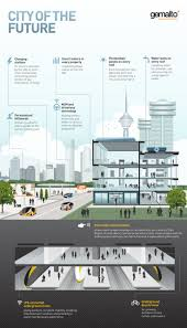 best 25 smart city ideas on pinterest urban planning public