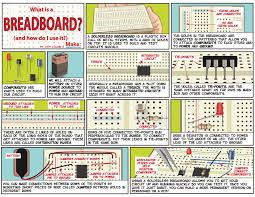 5 breadboarding quick tips make