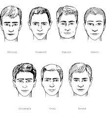 mens haircuts chart black men haircuts chart find hairstyle
