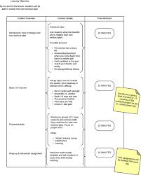 how to make a lesson plan with lucidchart lucidchart blog