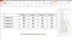 animation cover letter animating a powerpoint table 2 practical animation series