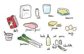 dessin casserole cuisine plats froids archives yrgane