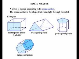 elementary geometry solid shapes youtube
