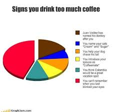 Too Much Coffee Meme - coffee coffeehumor signs you drink too much coffee is that even