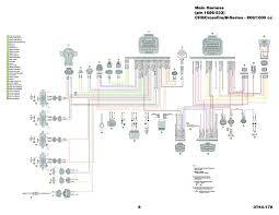 wiring diagram for 2013 polaris ranger u2013 the wiring diagram