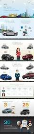 nissan juke qatar living who drives the most expensive cars in the uae the home project