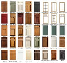 Cabinet Style Kitchen Door Styles For Cabinets Images Glass Door Interior
