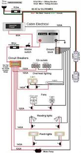 understanding rv electricity will make your rv lifestyle so much