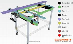 Power Bench Eurekazone Power Bench System Cool Tools