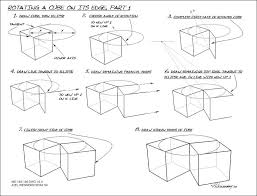 rotation of a cube in perspective svs forums