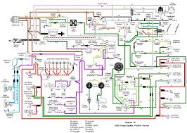 1988 columbia par car wiring diagram 1988 columbia par car wiring