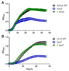 a spontaneous mutation in kdsd a biosynthesis gene for 3 deoxy d