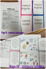 best 25 chemical property ideas on pinterest physical and