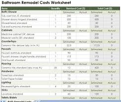 Basement Remodel Costs by Basement Cost Estimator Home Decorating Interior Design Bath